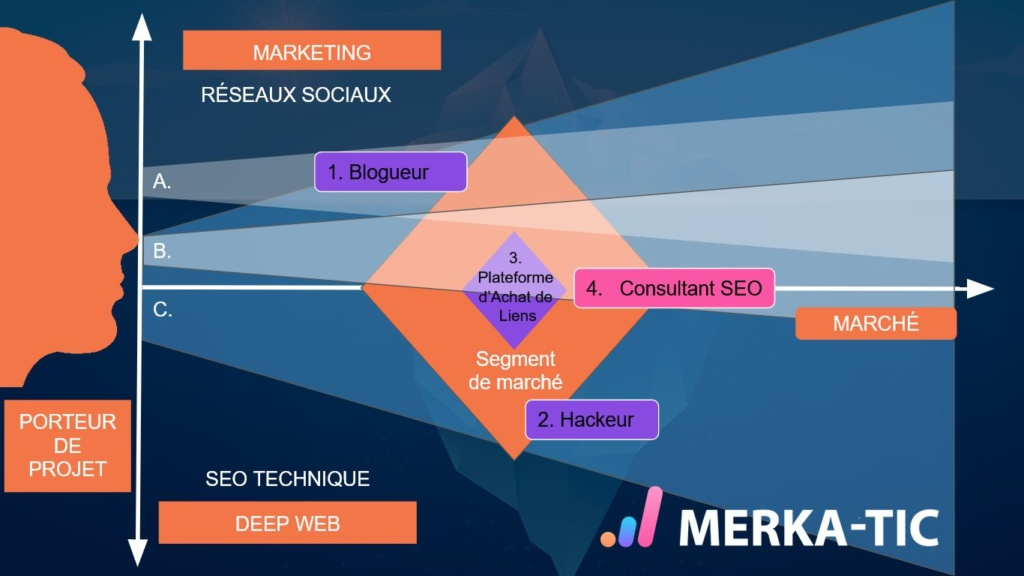 Mission to SEO consultant